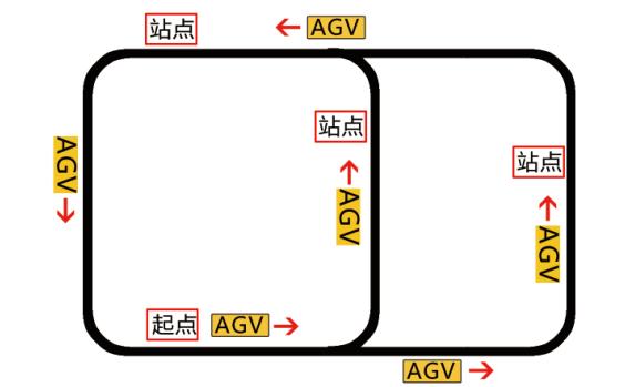 潜伏式AGV小车